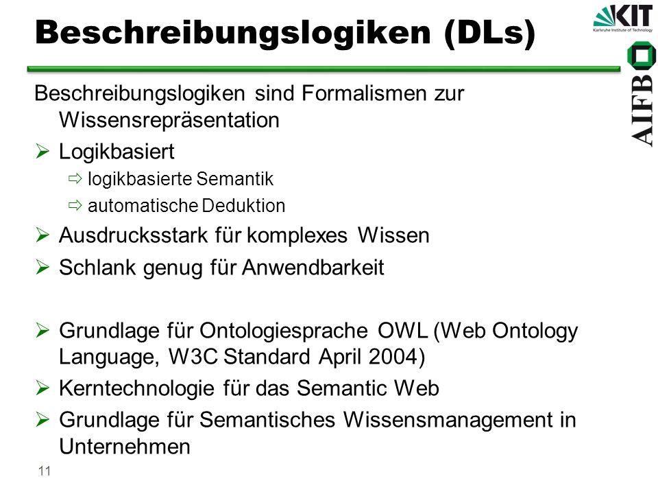 11 Beschreibungslogiken (DLs) Beschreibungslogiken sind Formalismen zur Wissensrepräsentation Logikbasiert logikbasierte Semantik automatische Dedukti