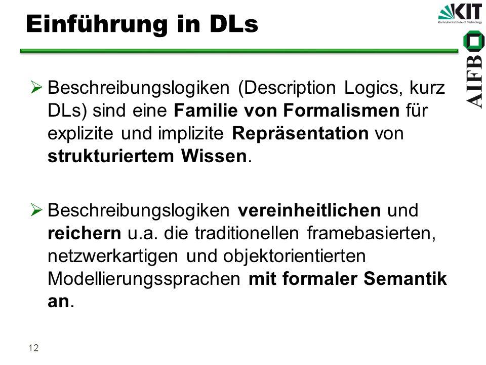 12 Einführung in DLs Beschreibungslogiken (Description Logics, kurz DLs) sind eine Familie von Formalismen für explizite und implizite Repräsentation