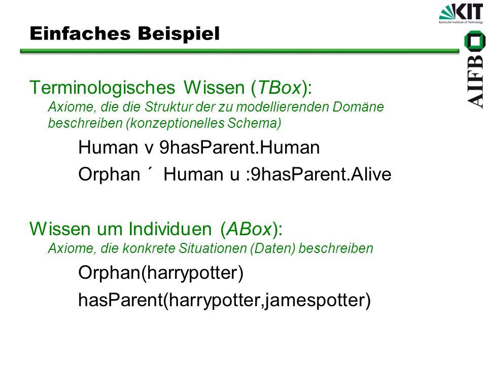 Einfaches Beispiel Terminologisches Wissen (TBox): Axiome, die die Struktur der zu modellierenden Domäne beschreiben (konzeptionelles Schema) Human v