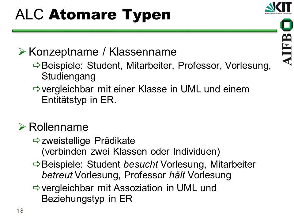 18 ALC Atomare Typen Konzeptname / Klassenname Beispiele: Student, Mitarbeiter, Professor, Vorlesung, Studiengang vergleichbar mit einer Klasse in UML
