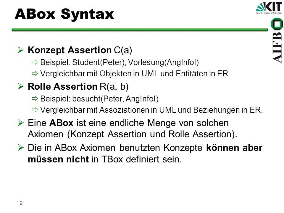 19 ABox Syntax Konzept Assertion C(a) Beispiel: Student(Peter), Vorlesung(AngInfoI) Vergleichbar mit Objekten in UML und Entitäten in ER. Rolle Assert