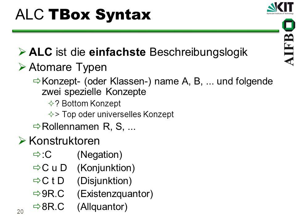 20 ALC TBox Syntax ALC ist die einfachste Beschreibungslogik Atomare Typen Konzept- (oder Klassen-) name A, B,... und folgende zwei spezielle Konzepte