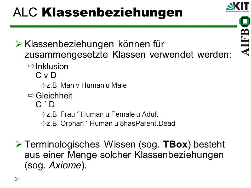 24 ALC Klassenbeziehungen Klassenbeziehungen können für zusammengesetzte Klassen verwendet werden: Inklusion C v D z.B. Man v Human u Male Gleichheit