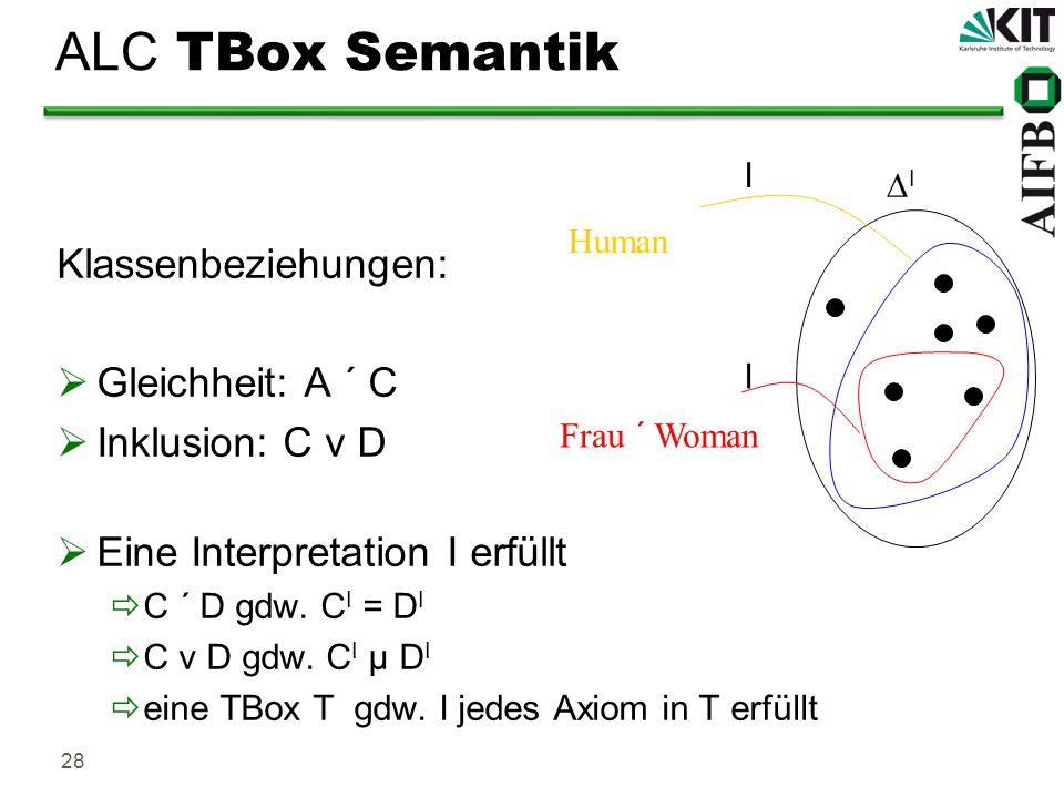 28 ALC TBox Semantik Klassenbeziehungen: Gleichheit: A ´ C Inklusion: C v D Eine Interpretation I erfüllt C ´ D gdw. C I = D I C v D gdw. C I µ D I ei