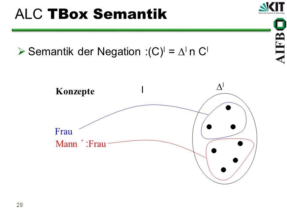 29 ALC TBox Semantik Semantik der Negation :(C) I = I n C I Frau Mann ´ : Frau Konzepte I I