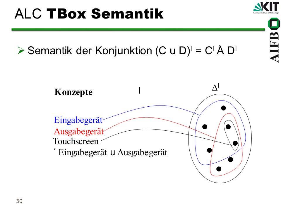 30 ALC TBox Semantik Semantik der Konjunktion (C u D) I = C I Å D I Eingabegerät Ausgabegerät Touchscreen ´ Eingabegerät u Ausgabegerät Konzepte I I