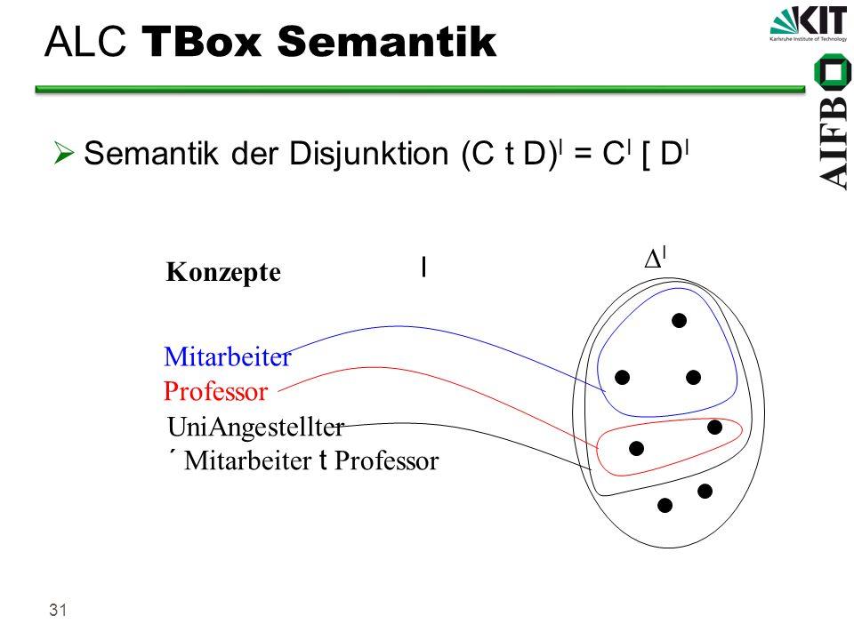 31 ALC TBox Semantik Semantik der Disjunktion (C t D) I = C I [ D I Mitarbeiter Professor UniAngestellter ´ Mitarbeiter t Professor Konzepte I I