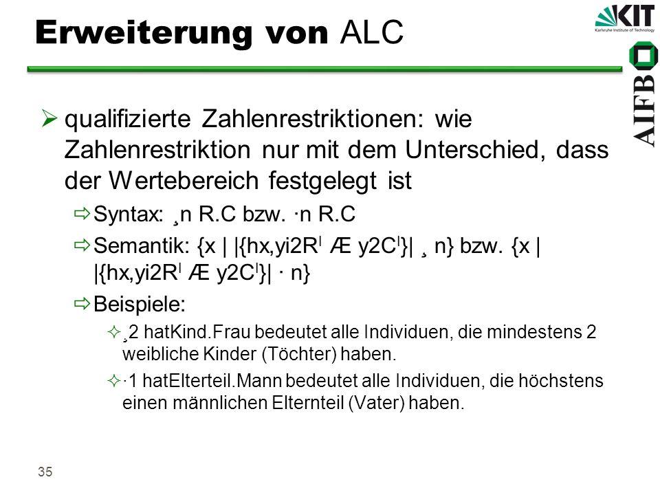 35 Erweiterung von ALC qualifizierte Zahlenrestriktionen: wie Zahlenrestriktion nur mit dem Unterschied, dass der Wertebereich festgelegt ist Syntax: