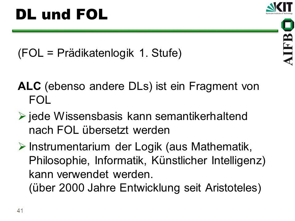 41 DL und FOL (FOL = Prädikatenlogik 1. Stufe) ALC (ebenso andere DLs) ist ein Fragment von FOL jede Wissensbasis kann semantikerhaltend nach FOL über