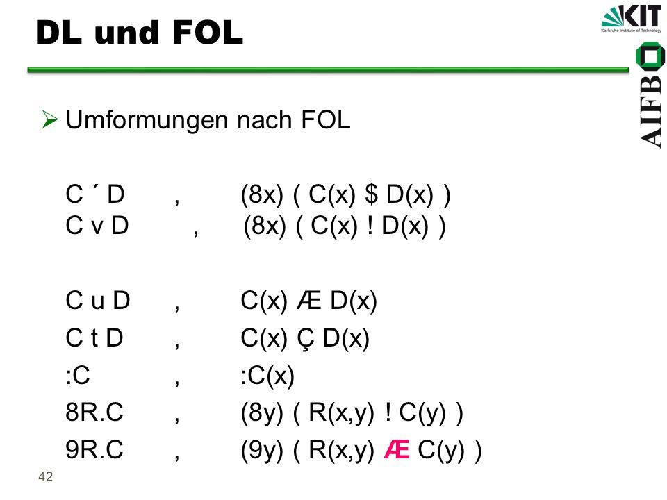 42 DL und FOL Umformungen nach FOL C ´ D, (8x) ( C(x) $ D(x) ) C v D, (8x) ( C(x) ! D(x) ) C u D, C(x) Æ D(x) C t D, C(x) Ç D(x) :C,:C(x) 8R.C,(8y) (
