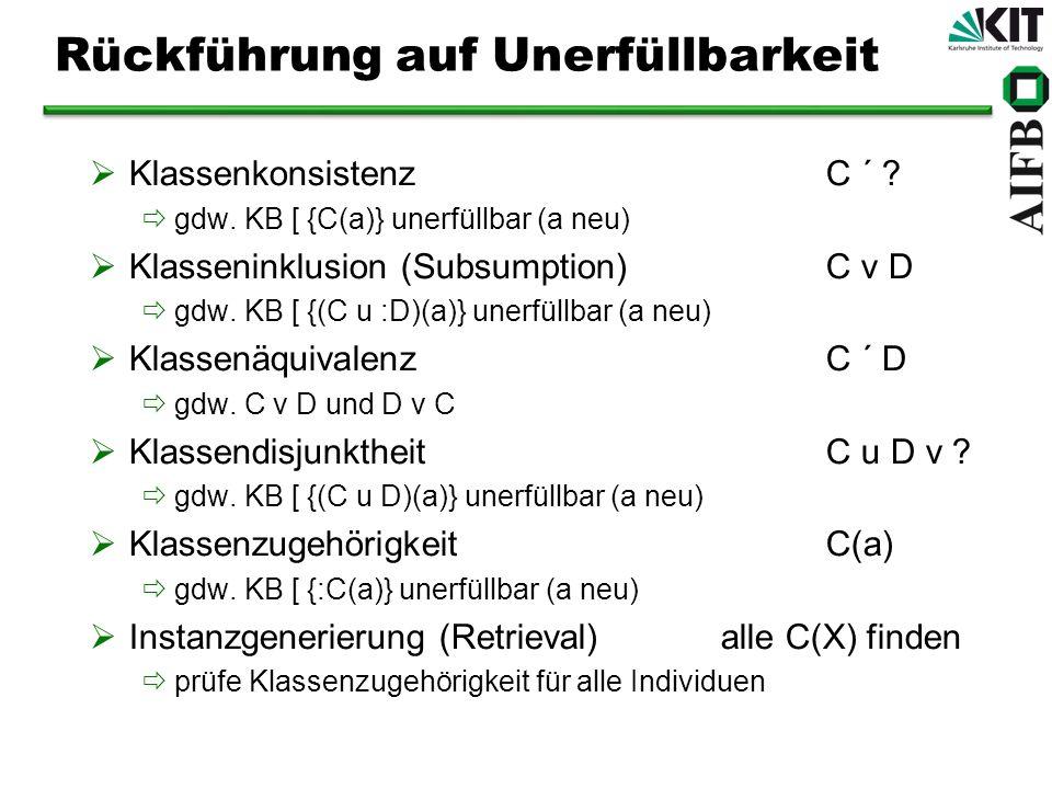 Rückführung auf Unerfüllbarkeit KlassenkonsistenzC ´ ? gdw. KB [ {C(a)} unerfüllbar (a neu) Klasseninklusion (Subsumption)C v D gdw. KB [ {(C u :D)(a)