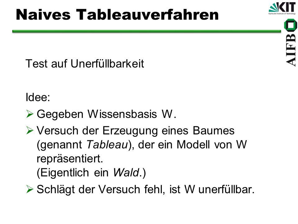 Naives Tableauverfahren Test auf Unerfüllbarkeit Idee: Gegeben Wissensbasis W. Versuch der Erzeugung eines Baumes (genannt Tableau), der ein Modell vo