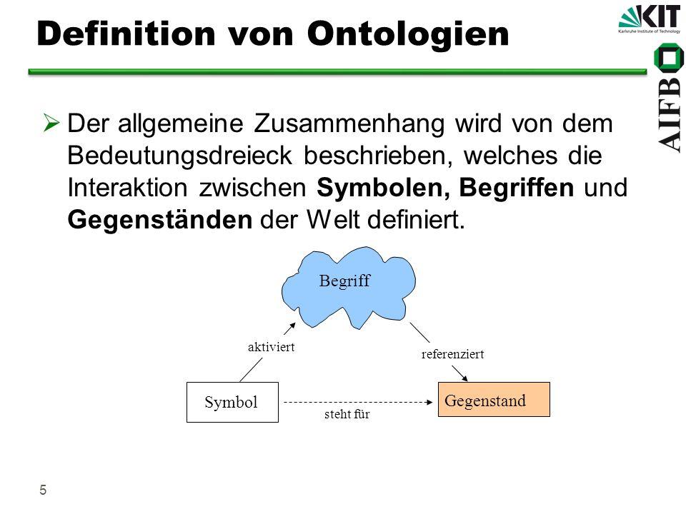 5 Definition von Ontologien Der allgemeine Zusammenhang wird von dem Bedeutungsdreieck beschrieben, welches die Interaktion zwischen Symbolen, Begriff