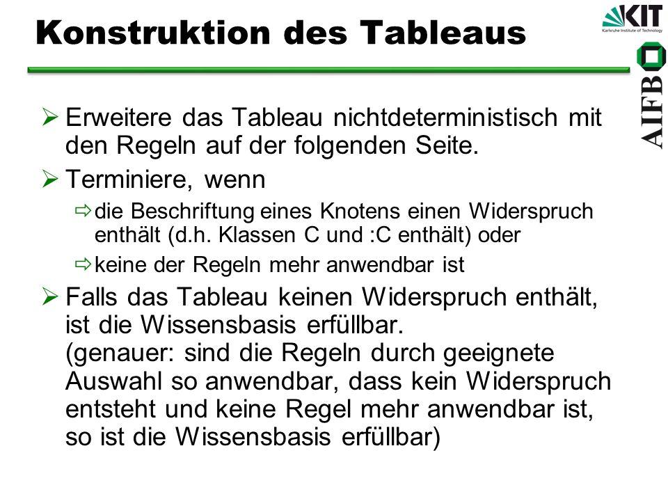 Konstruktion des Tableaus Erweitere das Tableau nichtdeterministisch mit den Regeln auf der folgenden Seite. Terminiere, wenn die Beschriftung eines K