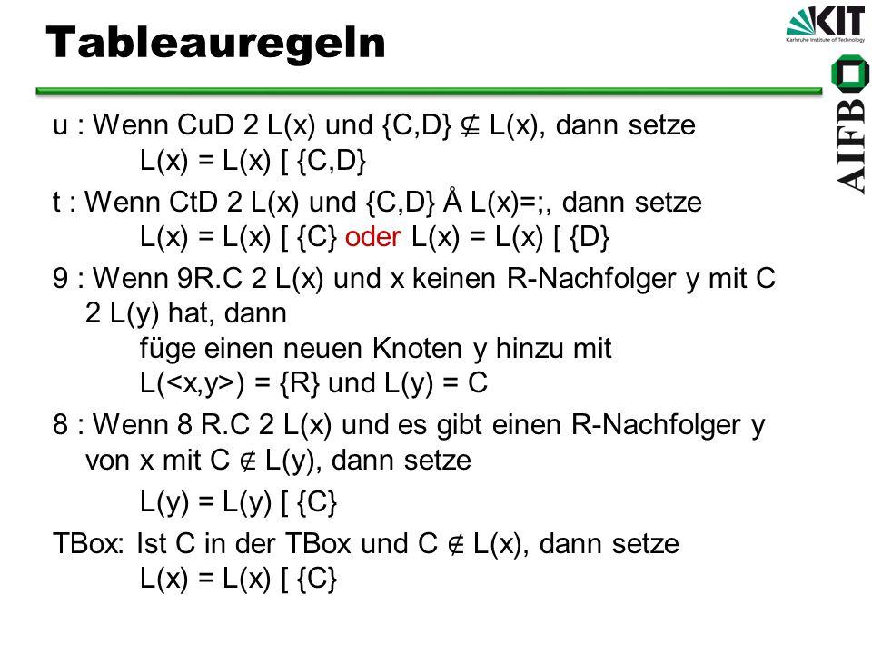 u : Wenn CuD 2 L(x) und {C,D} L(x), dann setze L(x) = L(x) [ {C,D} t : Wenn CtD 2 L(x) und {C,D} Å L(x)=;, dann setze L(x) = L(x) [ {C} oder L(x) = L(
