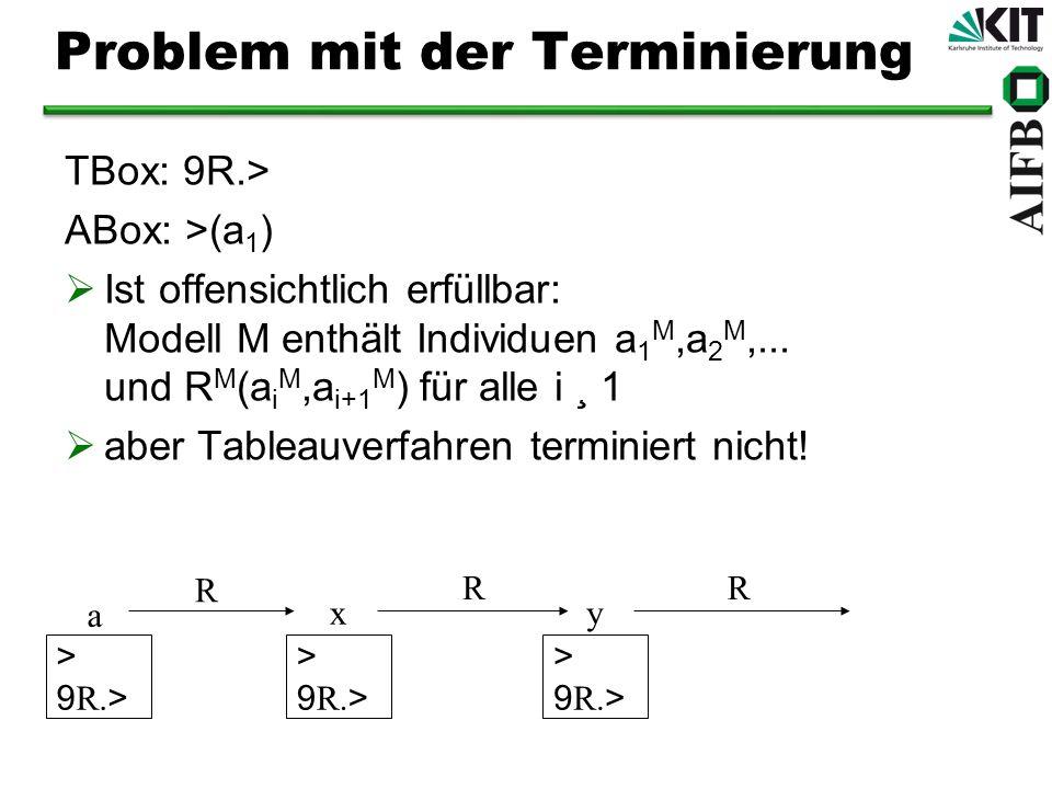 Problem mit der Terminierung TBox: 9R.> ABox: >(a 1 ) Ist offensichtlich erfüllbar: Modell M enthält Individuen a 1 M,a 2 M,... und R M (a i M,a i+1 M