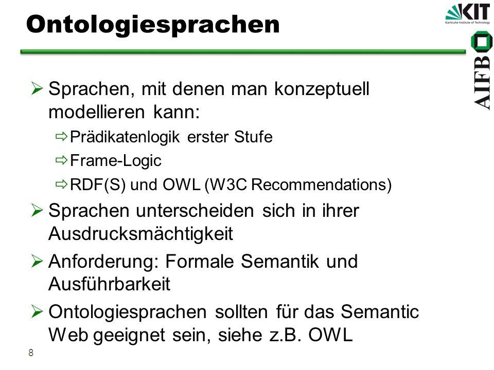 8 Ontologiesprachen Sprachen, mit denen man konzeptuell modellieren kann: Prädikatenlogik erster Stufe Frame-Logic RDF(S) und OWL (W3C Recommendations