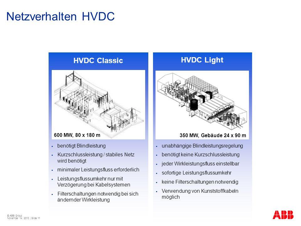 © ABB Group November 14, 2013 | Slide 11 Netzverhalten HVDC 600 MW, 80 x 180 m HVDC Classic benötigt Blindleistung Kurzschlussleistung / stabiles Netz