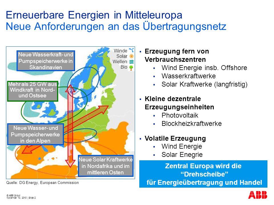 © ABB Group November 14, 2013 | Slide 2 Winde Solar Wellen Bio Quelle: DG Energy, European Commission © ABB Group November 14, 2013 | Slide 2 Erneuerb