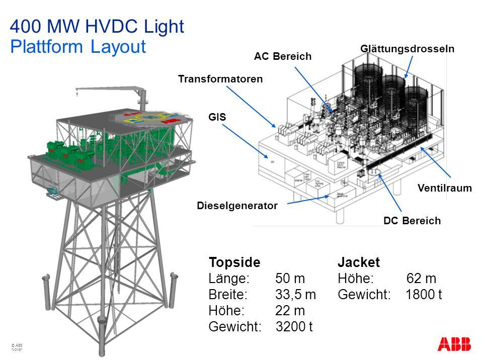 © ABB Group November 14, 2013 | Slide 25 400 MW HVDC Light Plattform Layout GIS Ventilraum Dieselgenerator Transformatoren AC Bereich Glättungsdrossel