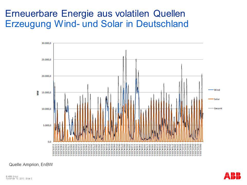 © ABB Group November 14, 2013 | Slide 3 Erneuerbare Energie aus volatilen Quellen Erzeugung Wind- und Solar in Deutschland Quelle: Amprion, EnBW