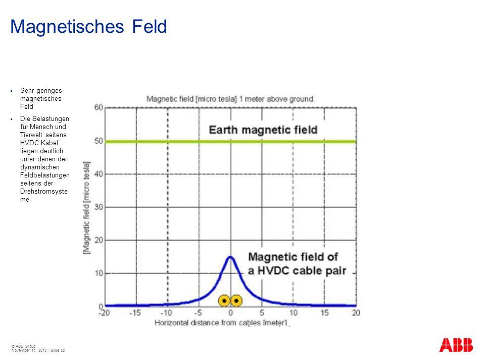 © ABB Group November 14, 2013 | Slide 33 Magnetisches Feld Sehr geringes magnetisches Feld Die Belastungen für Mensch und Tierwelt seitens HVDC Kabel