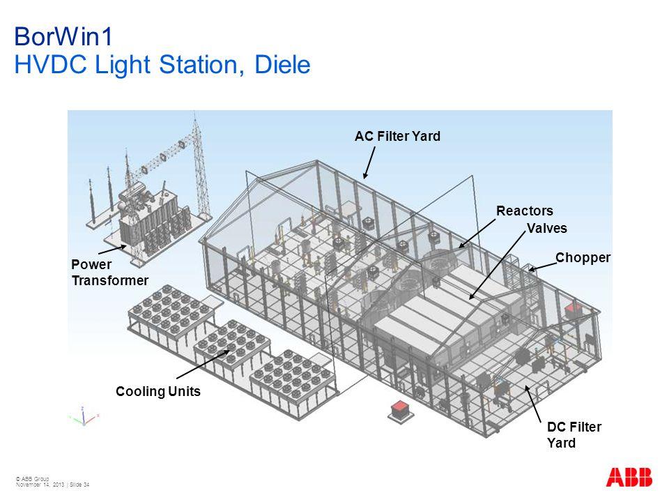 © ABB Group November 14, 2013 | Slide 34 BorWin1 HVDC Light Station, Diele Cooling Units Reactors Valves Chopper AC Filter Yard DC Filter Yard Power T