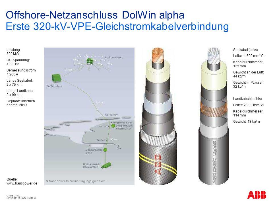 © ABB Group November 14, 2013 | Slide 35 Offshore-Netzanschluss DolWin alpha Erste 320-kV-VPE-Gleichstromkabelverbindung Seekabel (links) Leiter: 1.60