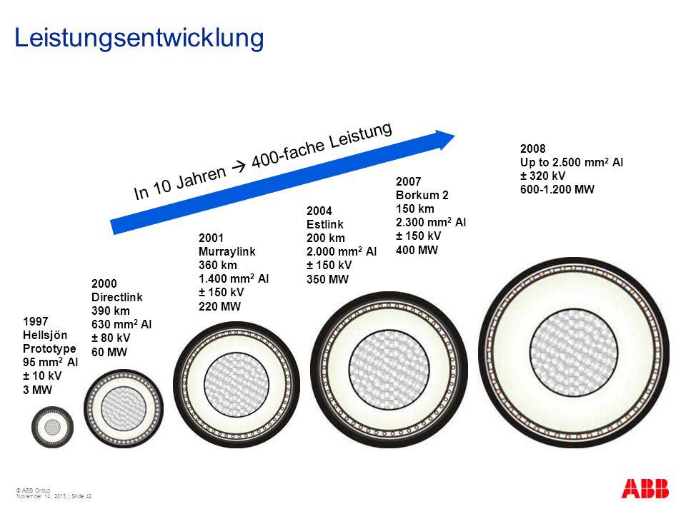© ABB Group November 14, 2013 | Slide 42 1997 Hellsjön Prototype 95 mm 2 Al ± 10 kV 3 MW 2001 Murraylink 360 km 1.400 mm 2 Al ± 150 kV 220 MW 2008 Up