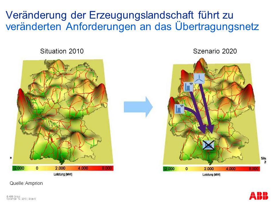 © ABB Group November 14, 2013 | Slide 6 Veränderung der Erzeugungslandschaft führt zu veränderten Anforderungen an das Übertragungsnetz Quelle: Amprio