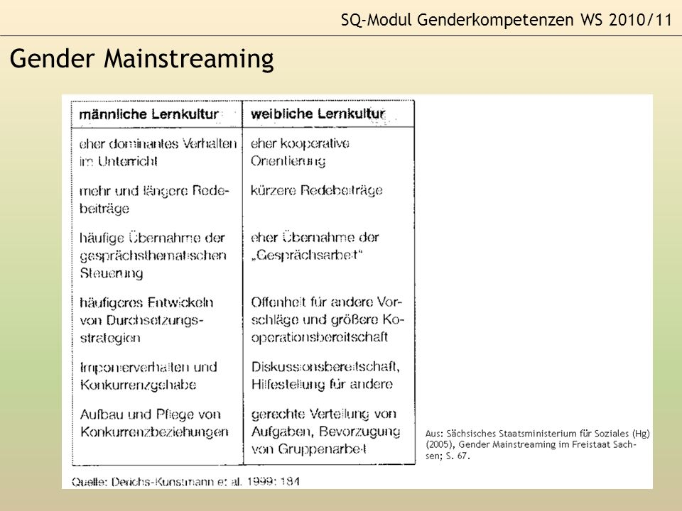 SQ-Modul Genderkompetenzen WS 2010/11 Gender Mainstreaming