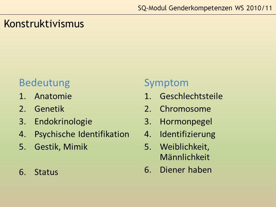 SQ-Modul Genderkompetenzen WS 2010/11 Konstruktivismus Bedeutung 1.Anatomie 2.Genetik 3.Endokrinologie 4.Psychische Identifikation 5.Gestik, Mimik 6.S