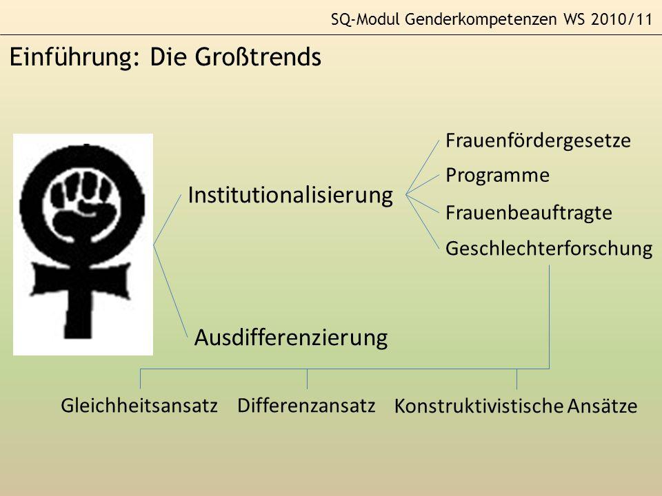 SQ-Modul Genderkompetenzen WS 2010/11 Einführung: Die Großtrends Institutionalisierung Ausdifferenzierung Frauenfördergesetze Programme Frauenbeauftra