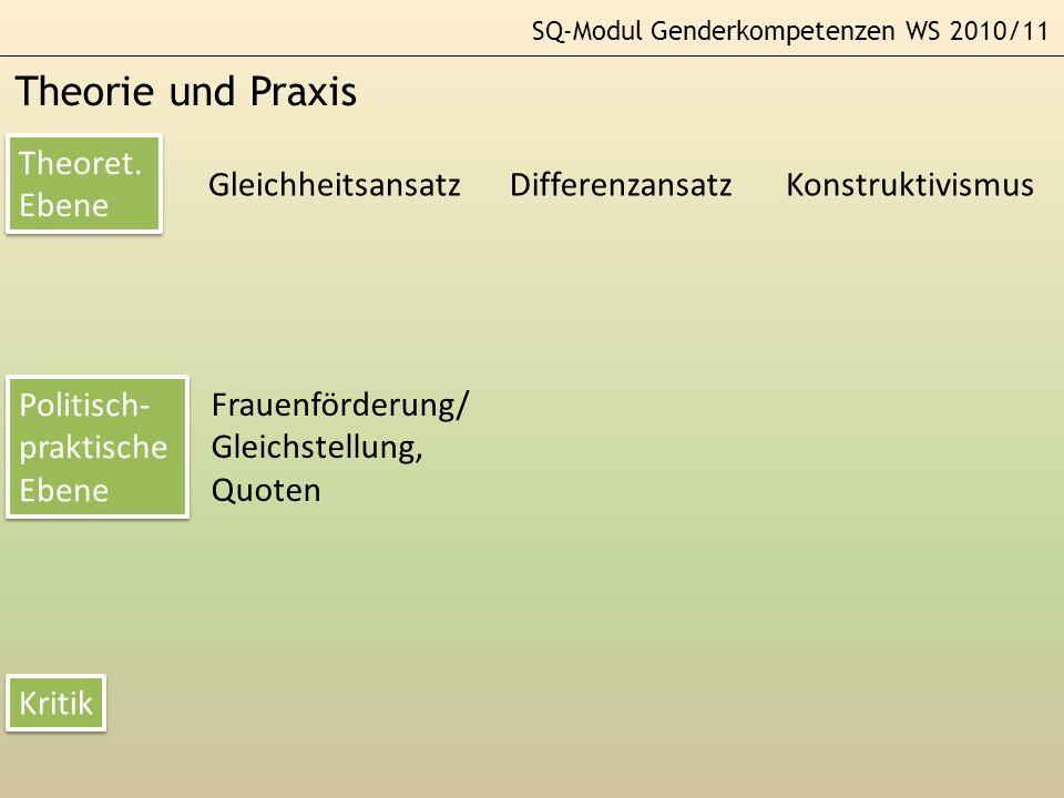 SQ-Modul Genderkompetenzen WS 2010/11 Gleichstellung Zur Durchsetzung der Gleichberechtigung von Frauen und Männern im öffentlichen Dienst im Freistaat Sachsen werden Beschäftigte […] unter Beachtung des Vorrangs von Eignung, Befähigung und fachlicher Leistung gefördert.