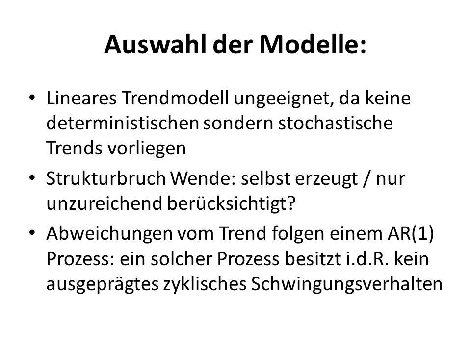 Auswahl der Modelle: Lineares Trendmodell ungeeignet, da keine deterministischen sondern stochastische Trends vorliegen Strukturbruch Wende: selbst er