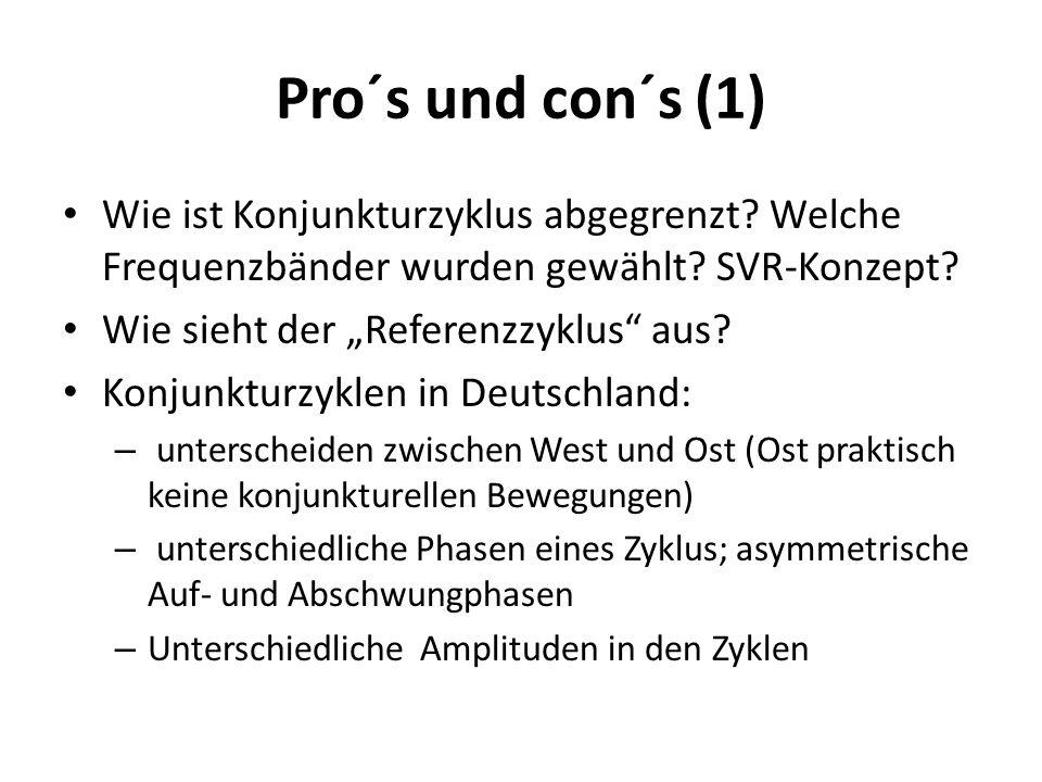 Pro´s und con´s (1) Wie ist Konjunkturzyklus abgegrenzt? Welche Frequenzbänder wurden gewählt? SVR-Konzept? Wie sieht der Referenzzyklus aus? Konjunkt