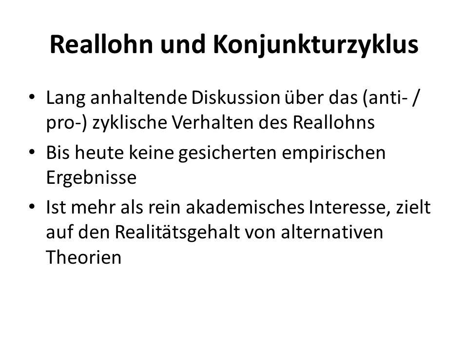 Reallohn und Konjunkturzyklus Lang anhaltende Diskussion über das (anti- / pro-) zyklische Verhalten des Reallohns Bis heute keine gesicherten empiris