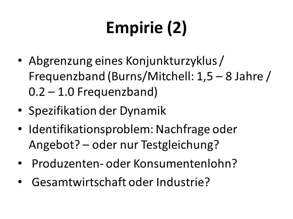 Empirie (2) Abgrenzung eines Konjunkturzyklus / Frequenzband (Burns/Mitchell: 1,5 – 8 Jahre / 0.2 – 1.0 Frequenzband) Spezifikation der Dynamik Identi