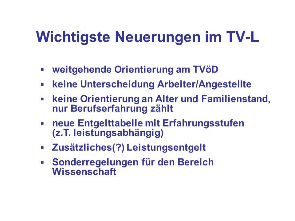 Regelungsinhalt TVÜ-Länder Überleitung in den TV-L zum 1.11.2006 erfolgt Besitzstände aus BAT für übergeleitete Beschäftigte Unterbrechungen in der Zeit vom 1.11.2006 bis 31.10.2008 von bis zu einem Monat unschädlich Bei Lehrkräften während der Sommerferien unschädlich Übergangsrecht für Krankenbezüge Jahressonderzahlung Eingruppierung