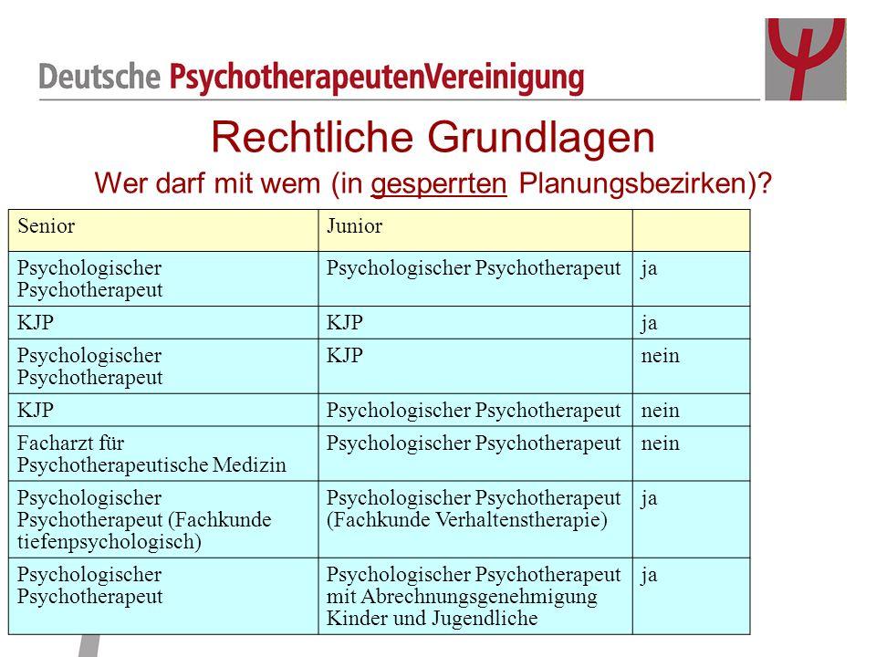 Rechtliche Grundlagen Wer darf mit wem (in gesperrten Planungsbezirken)? SeniorJunior Psychologischer Psychotherapeut ja KJP ja Psychologischer Psycho