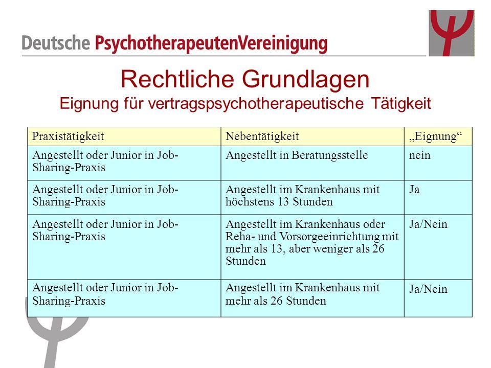Rechtliche Grundlagen Eignung für vertragspsychotherapeutische Tätigkeit PraxistätigkeitNebentätigkeitEignung Angestellt oder Junior in Job- Sharing-P