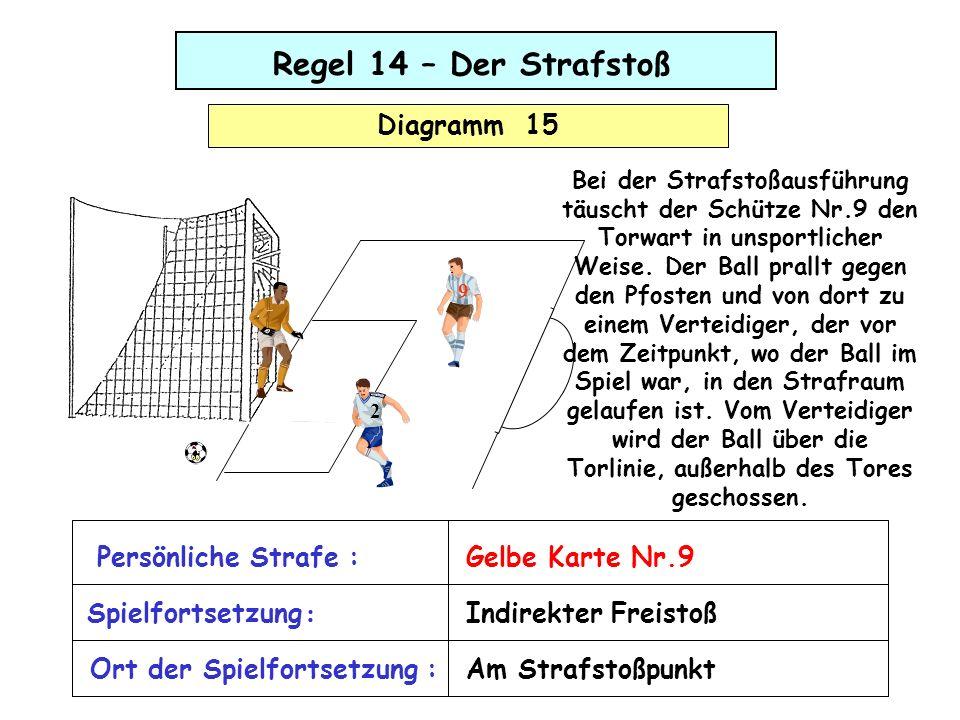 Regel 14 – Der Strafstoß Diagramm 15 Spielfortsetzung : Persönliche Strafe :Gelbe Karte Nr.9 Ort der Spielfortsetzung : Indirekter Freistoß Am Strafst