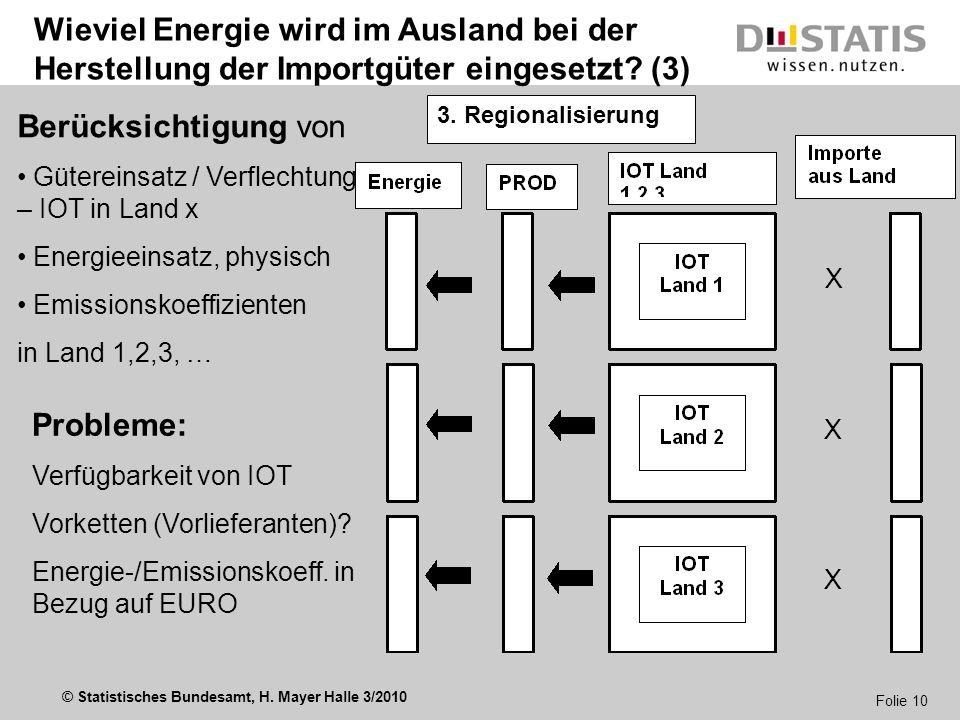 © Statistisches Bundesamt, H. Mayer Halle 3/2010 Folie 10 Wieviel Energie wird im Ausland bei der Herstellung der Importgüter eingesetzt? (3) Berücksi