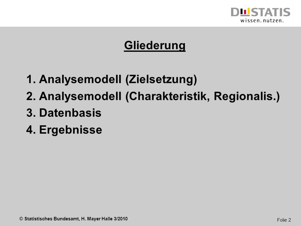© Statistisches Bundesamt, H. Mayer Halle 3/2010 Folie 2 Gliederung 1. Analysemodell (Zielsetzung) 2. Analysemodell (Charakteristik, Regionalis.) 3. D
