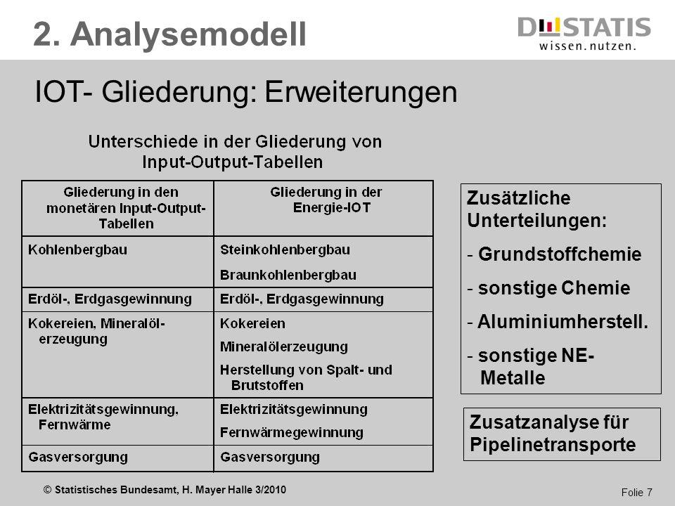 © Statistisches Bundesamt, H. Mayer Halle 3/2010 Folie 7 Zusätzliche Unterteilungen: - Grundstoffchemie - sonstige Chemie - Aluminiumherstell. - sonst