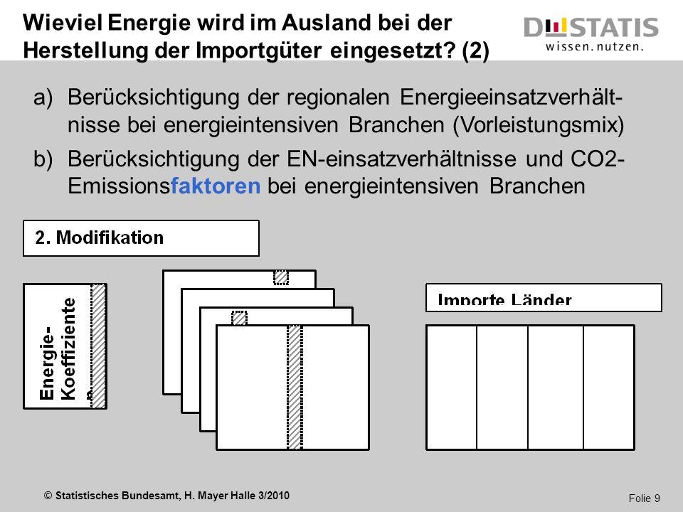 © Statistisches Bundesamt, H. Mayer Halle 3/2010 Folie 9 Wieviel Energie wird im Ausland bei der Herstellung der Importgüter eingesetzt? (2) a)Berücks