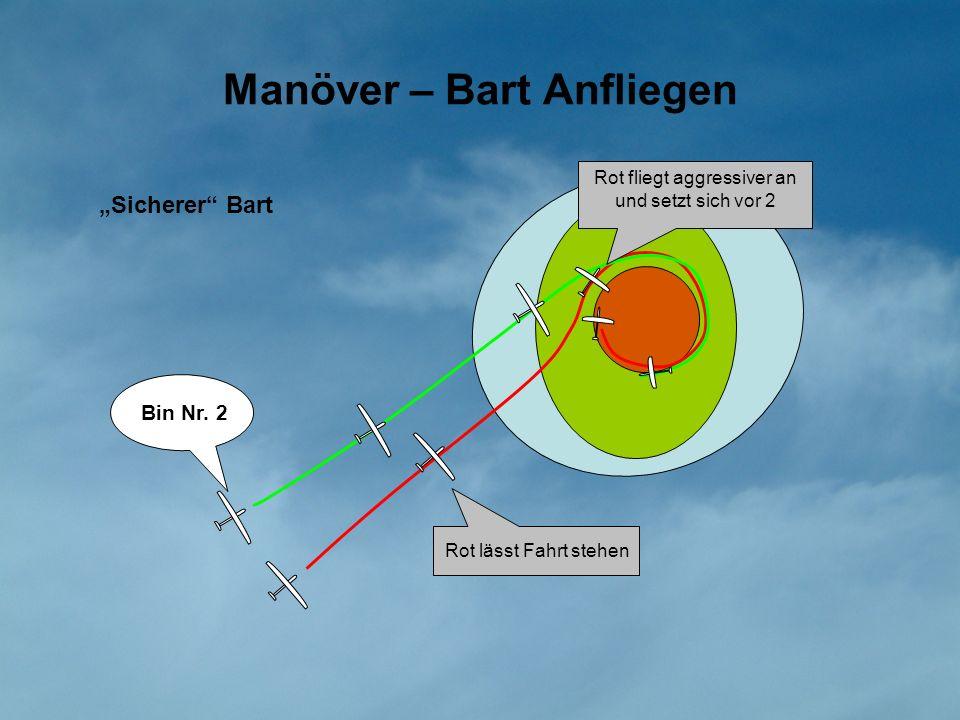 Manöver – Bart Anfliegen Bin Nr. 2 Rot lässt Fahrt stehen Rot fliegt aggressiver an und setzt sich vor 2 Sicherer Bart