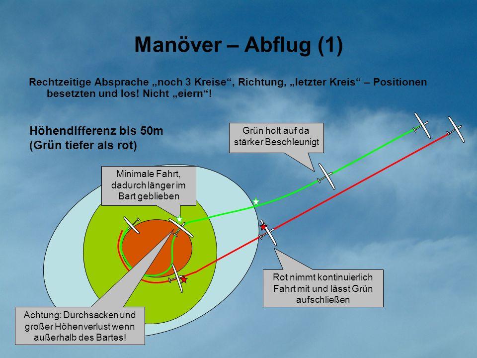 Manöver – Abflug (1) Rechtzeitige Absprache noch 3 Kreise, Richtung, letzter Kreis – Positionen besetzten und los! Nicht eiern! Höhendifferenz bis 50m