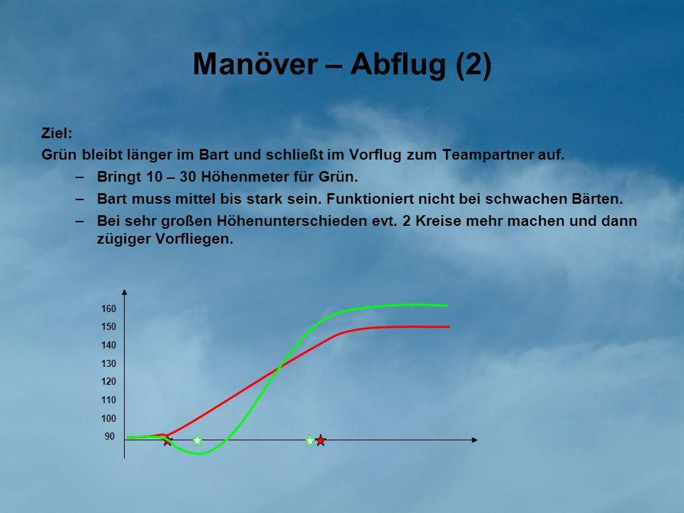 Manöver – Abflug (2) Ziel: Grün bleibt länger im Bart und schließt im Vorflug zum Teampartner auf. –Bringt 10 – 30 Höhenmeter für Grün. –Bart muss mit