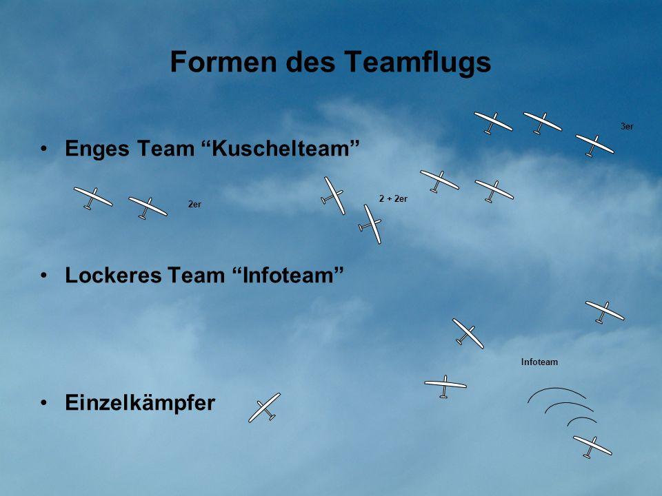 Formen des Teamflugs Enges Team Kuschelteam Lockeres Team Infoteam Einzelkämpfer 2er 3er 2 + 2er Infoteam